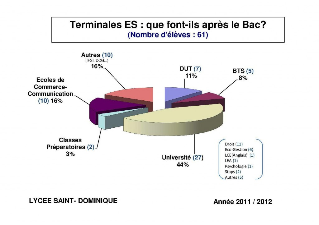 Zoom_TES-Stats-2011[1]
